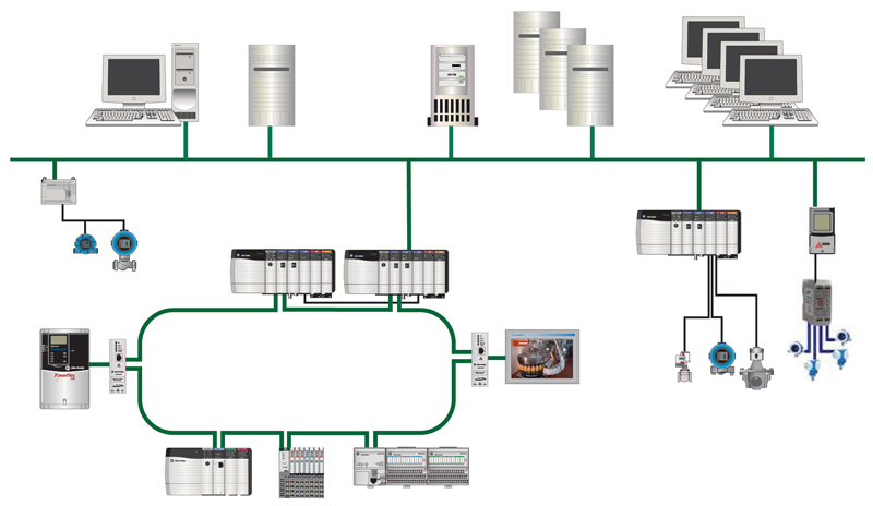 Ipe rockwell updates distributed control system rockwell updates distributed control system sciox Images